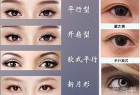 割双眼皮有什么危害?割双眼皮后注意什么?