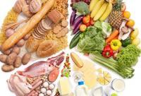 冬季排毒食物:甘蔗柚子红薯清脂养颜